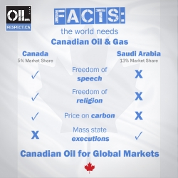 world_needs_canadian_oil_2